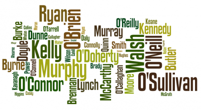 Irish surnames