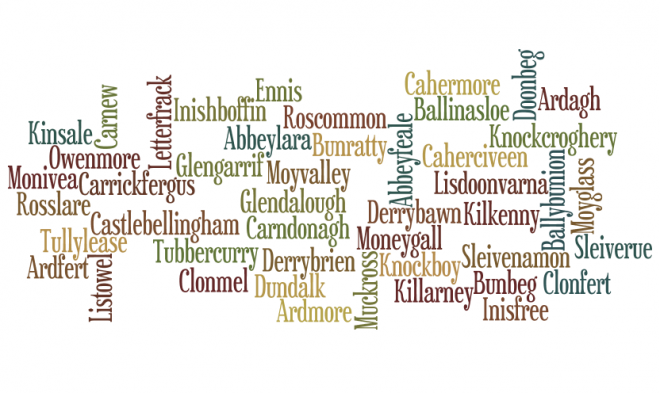 Irish Placenames