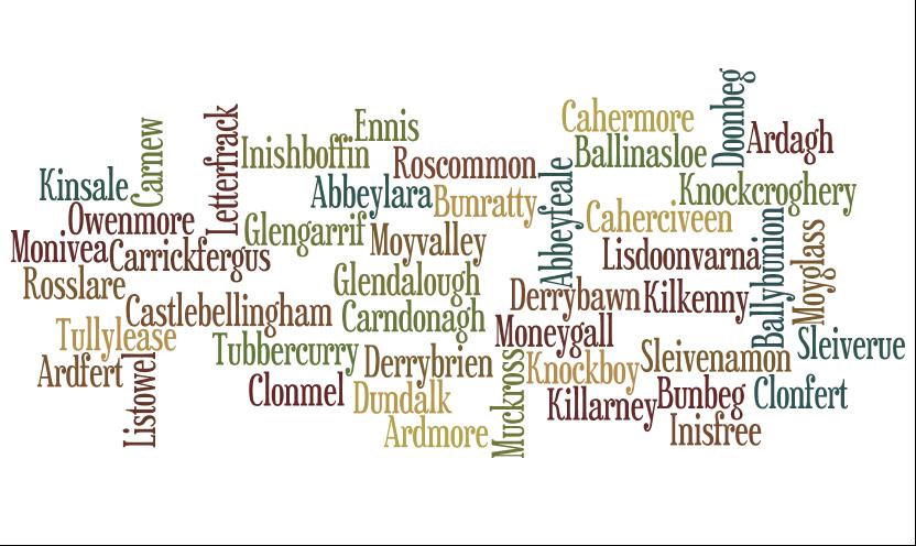 names irish place beginning placenames name last starting dochara