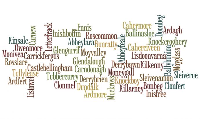 Diciphering Irish Placenames
